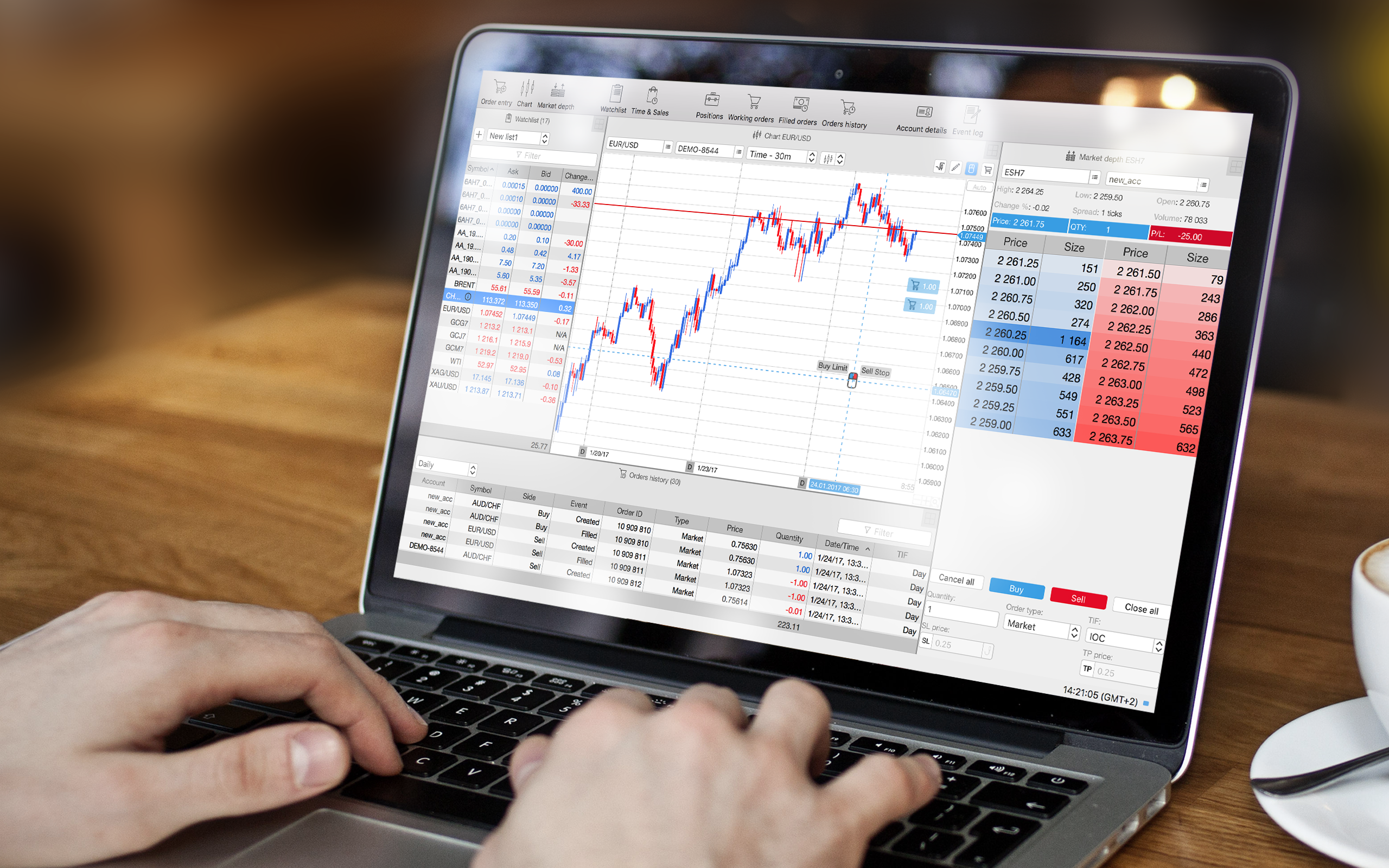 Trading technology for Mac