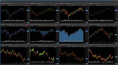 Chart Trading - Protrader for Windows