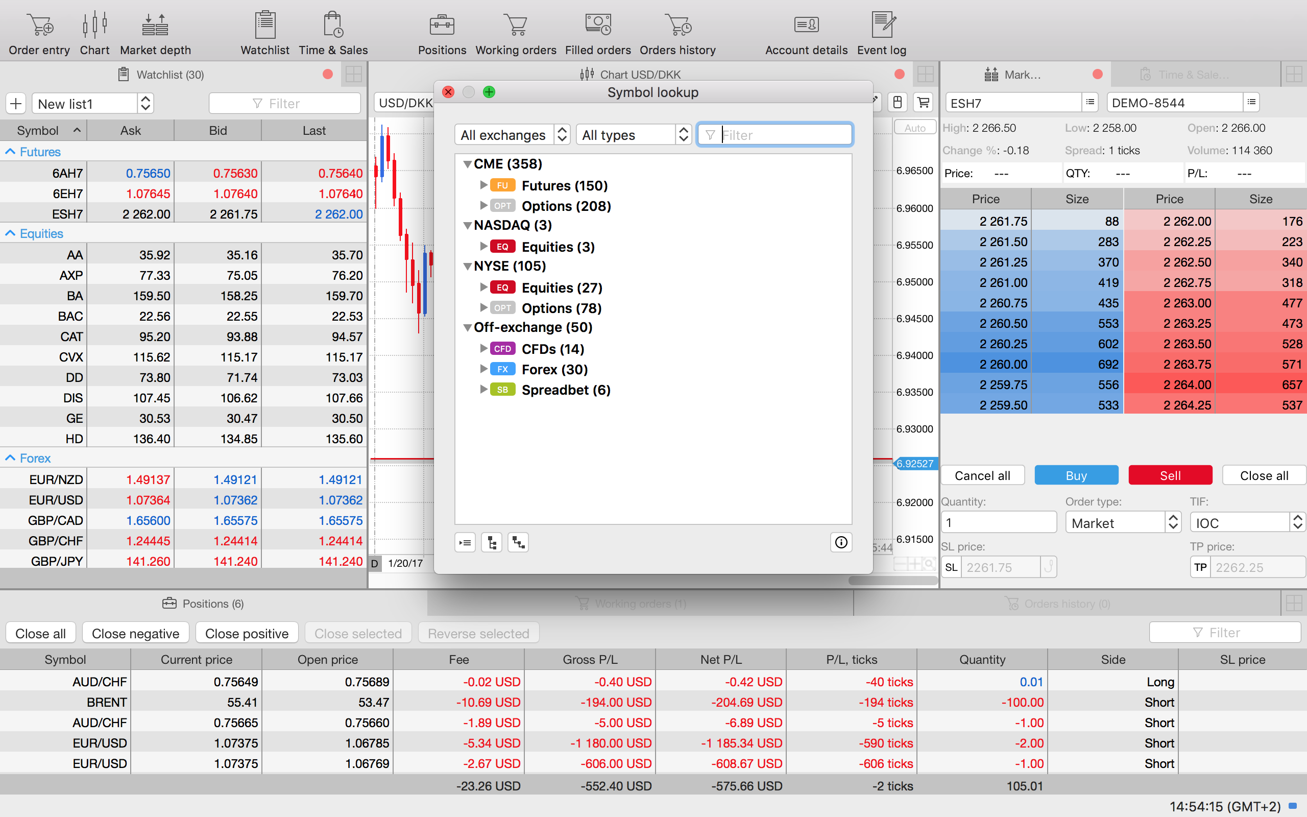 Multi-asset trading platform for Mac